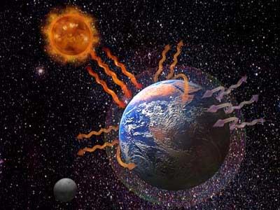 Схема парникового эффекта (иллюстрация с сайта scienceu.fsu.edu)